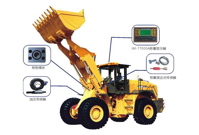 JM-T7000A装载机秤
